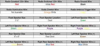 honda civic stereo wiring diagram image 2001 honda civic stereo wiring diagram 2001 image wiring diagram