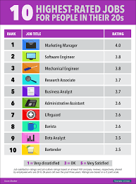 best jobs for people in their s business insider best jobs for 20 year olds graphic