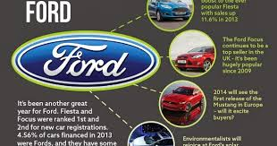 new car releases 2013 uk2013 The Year in Cars Infographic  Motor Heads  Car Blog