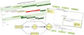 <b>mermaid</b> · Markdownish syntax for generating flowcharts, sequence ...