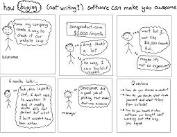 developers stop undervaluing software reify
