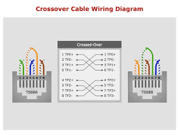 conceptdraw samples   computer and networks   computer network    sample    crossover cable wiring diagram  network