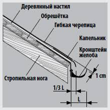 <b>Монтаж</b> водосточной системы ТЕХНОНИКОЛЬ