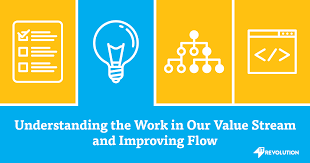 where to start devops improving flow understanding the work in our value stream and improving flow