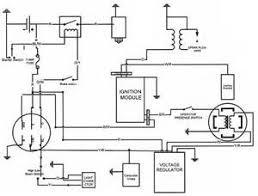 similiar bmx atv parts wiring diagram keywords pin chinese atv 110 wiring diagram wd 110copy chinese atv wiring on