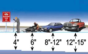 Image result for ice fishing pics