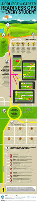best images about college career readiness infographic college and career readiness gps for every student getting smart by getting smart