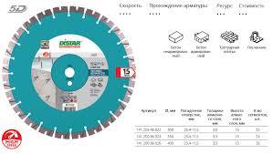 <b>Круг алмазный</b> по бетону 350 <b>1A1RSS</b>/<b>C3</b>-<b>H</b> Technic Advanced ...