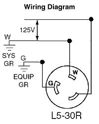 nema l14 30 wiring diagram nema image wiring diagram leviton l14 30 wiring diagram wiring diagram and hernes on nema l14 30 wiring diagram