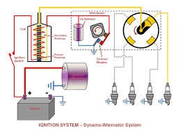 wiring diagram coil ignition on wiring images free download Coil Wiring Diagram wiring diagram coil ignition on wiring diagram coil ignition 13 fuel gauge wiring diagram 2002 camry ignition coil wiring diagram coil wiring diagram chevy