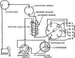 automotive starting wiring schematics automotive home wiring on simple electrical schematics