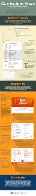 17 best ideas about cv infographic creative cv van een traditioneel naar een modern cv of a traditional to a modern resume