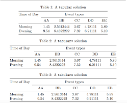 tables what is the difference between tabular tabular and tabular vs tabular