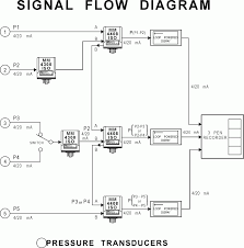 wilkerson instrument company inc blog application notes Flow Switch Connection Diagram signal flow diagram flow switch wiring diagram