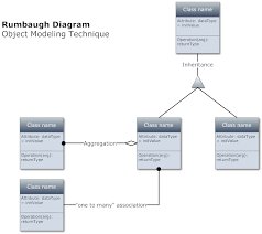 best images of relationship diagram examples   erd entity    entity relationship diagram example