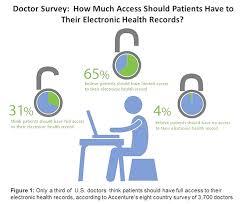 com accenture patients changing ehrs