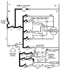 solved washing machine timer stops mid cycle fixya on simmerstat wiring diagram