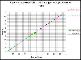 A  Advancing Physics Coursework Help Dynu