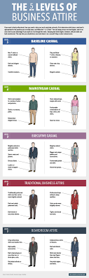 images about business etiquette  amp  manners on pinterest    how to dress like a leader in any work environment read more  http