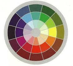 Pareti Interne Color Nocciola : La conoscenza lu accostamento e scelta dei colori in una casa