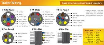 trailer wiring diagram 7 pin flat wirdig trailer wiring