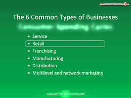 six common types of businesses six common types of businesses