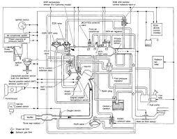 95 240sx engine wiring diagram wiring diagrams 91 94 240sx vacuum diagrams ponent locaters
