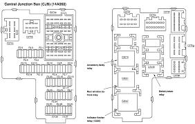 similiar 03 ford explorer fuse diagram keywords 2003 ford explorer sport trac fuse diagram as well 2001 ford explorer