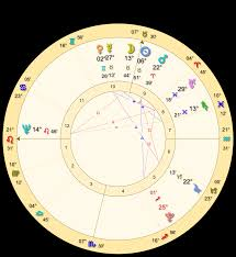 mary wollstonecraft voice of women s liberation becca segall tarnas mary wollstonecraft birth chart