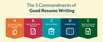 how to write a resume the ultimate resume writing guide 5 most important things to remember about writing a resume