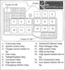 e36 fuse box e36 printable wiring diagram database bmw e36 fuse box diagram bmw auto wiring diagram schematic source