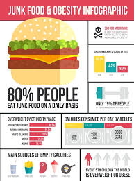 read more 40317459 obesity infographic template fast food healthy habits and other overweight statistic in certified fitness trainer salary