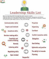 resume skills list examples hospitality resume templates resume skills list examples cover letter leadership skills resume examples cover letter leadership skills list examples