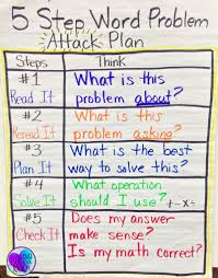 tips and tricks for teaching word problems minds in bloom teaching word problems is often the most challenging part of the curriculum for a math teacher