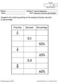 PrimaryLeap.co.uk - Decimal, fraction and percentage WorksheetDecimal, fraction and percentage