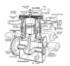17 best images about engine on pinterest royal enfield bullet on simple chopper wiring diagram honda dohc