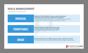 17 best images about skills management powerpoint templates on 17 best images about skills management powerpoint templates models action and contract management