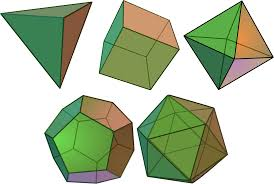 Resultado de imagem para platonic solids