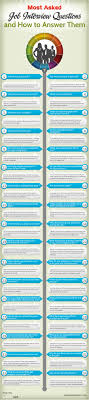 top job interview questions and how to answer them job interview questions infographic
