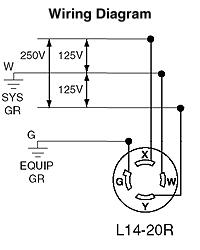l14 30 plug wiring diagram wiring diagram and schematic design 30 generator plug wiring diagram circuit diagrams gentran transfer switch l14 30