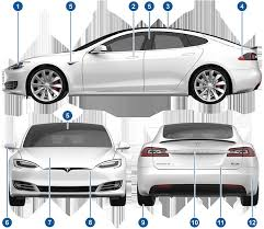 Model S Owner's Manual