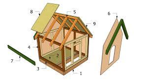 Dog house blueprints pdf  wooden lean to shed kitBuilding plans for modern sheds  middot  Shed manufacturers nottingham