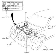 2007 scion tc fuse box location scion tc cigarette lighter fuse on land cruiser fuse box wiring diagram