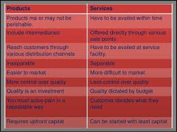 difference between product and service        jpg cb