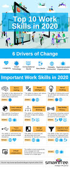 infographic top skills to succeed at work in smartree top 10 skills in 2020
