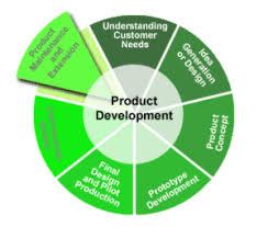 product development   smart nanoshome  gt  gt  product development  smart nanoes   pdlc diagram