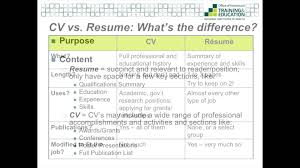 cv vs resume what s the difference cv vs resume what s the difference