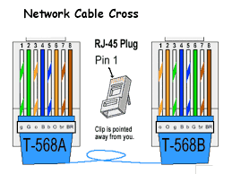 cat6 plug wiring diagram Cat 6 Plug Wiring Diagram rj45 cat 6 wiring diagram cat6 plug wiring diagram