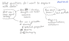 2015 01 10 what questions do i want to explore data index card quantified png 2015 01 10 what questions do i want to explore data index card quantified png