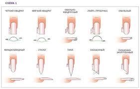 Производные <b>формы</b> ногтей от <b>формы</b> стилет и квадрат ...